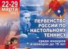 Первенство России до 19 лет! Итоги