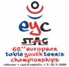16 медалей России на юношеском первенстве Европы!