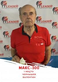 Победитель МАКС-300 Чернышев Валентин